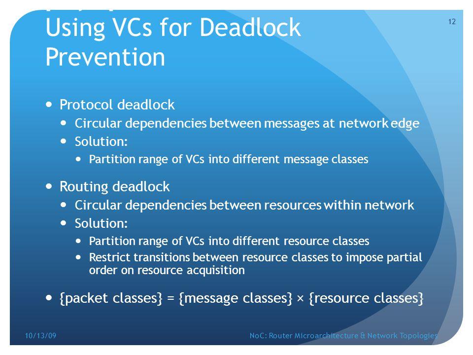 [Dally'87] Using VCs for Deadlock Prevention